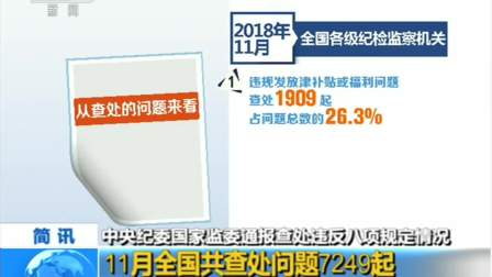 中央纪委国家监委通报查处违反八项规定情况 11月全国共查处问题7249起