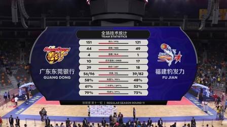 赛后技术统计:福建失误过多,广东助攻完胜