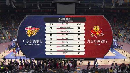 全场技术统计:广东篮板占优,吉林抢断占优