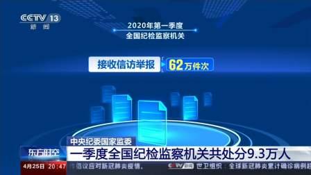 中央纪委国家监委 一季度全国纪检监察机关共处分9.3万人