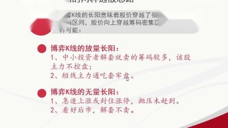 博弈K线的选股方法2016/10