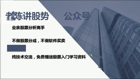股票K线形态选股系列05