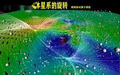 科学探索之天体星系的旋转