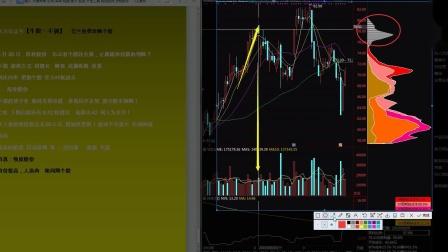 股票筹码选股:K线启动期怎么判断低吸的机会 (9)