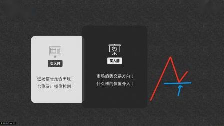 谭荣老师——私募操盘术
