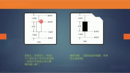 ATFX名师讲堂:了解k线的基本知识