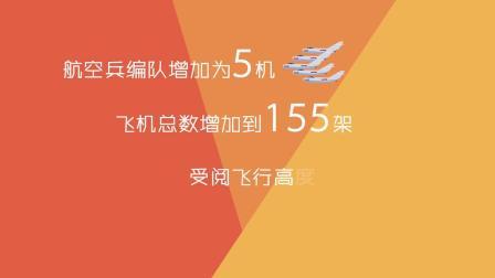 建国70周年国庆阅兵空中装备变化