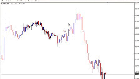 www.yuehua99.com交易信号教程预告