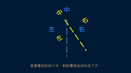 黄简讲书法:初级课程25 竖的写法﹝自学书法﹞修订版