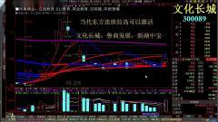 2019-12-9今日大盘走势股票入门基础知识视 网络游