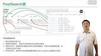 新版魏曦教你学Yii2.0(4.10 后台功能完善之Post部分 )