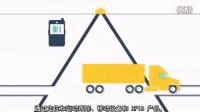 斑马技术企业资产智能化宣传片(中文字幕)-final