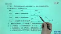 高中数学必修四第一章 三角函数 任意角的三角函数_flash动画课件