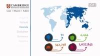 剑桥国际考试委员会有多国际化 How international is Cambridge International Examinations