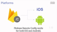 Grow your app with Firebase using Notifications, App Indexing, Dynamic Links - G