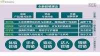 归纳_生活_社区生活服务(生鲜店)的O2O运营方案