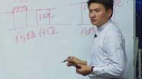 舒国华-创新营销六大环节1