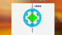 1、步进电机的结构和工作原理(要全套的联系我Q:395217940) 标清