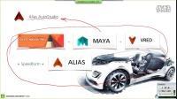 数字化汽车设计工作流之Sketch