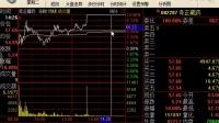 炒股炒股 选股技能之如何选次日涨停黑马股-股票A生66T8P