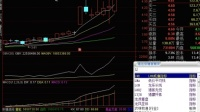 【K线分析】:股票短线买入技巧