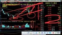 股票技术分析-下周最具潜力股-次日涨停选股-卡尔教堂0J8T6