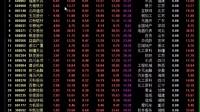 股市股票-划时代!刷屏的再融资新规最全解析!