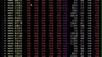 股市股票-融资新规解读:优化资源配置 助力去伪存真