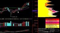 学会这些买卖技巧,包你在股市中稳定盈利,长期生存!