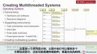 MCU Lab - 视频1- 介绍及课程概述