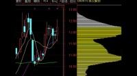 股票:老股民的技术选股法,一触即发教你如何把握市场最佳买卖点(000000000-000900454)