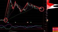 股票涨停前都会出现这样的信号,一旦遇到,000672上峰水泥涨停了 (8)