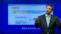 杨华老师精益成本管理视频