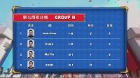 [CLO S2]N组全场 XUAN小组头名出线