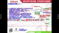 4-17张清华老师解盘教学视频