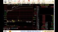 【股票基础知识】:股市下周将创反弹新高,调仓布局新蓝筹!-股票A生V6P0N