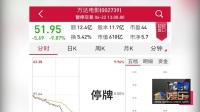 八卦:王思聪家出事了 万达半日蒸发66.6亿