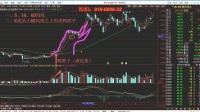 【股市直击】 用实际股票告诉大家选股方法
