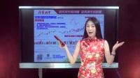 06/23张清华老师解盘教学视频