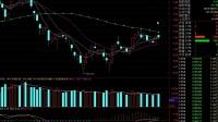 股市内幕:把握三点选出短线暴涨股