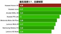 华为荣耀6X评测:硬件对比华为nova测评