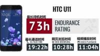 谁更强? HTC U11硬件对比三星S8Plus