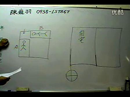 9陈龙羽-阳宅风水师资保证班
