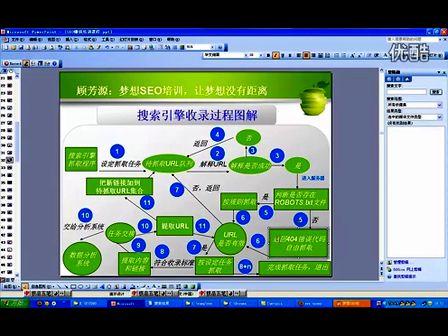 第9课:搜索引擎收录系统详解